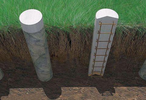 Фундамент на столбиках